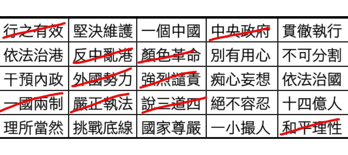 政府記招Bingo紙?強烈譴責、外國勢力,十大官媒最愛用詞!